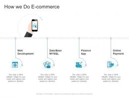 Corporate Profiling How We Do E Commerce Ppt Designs