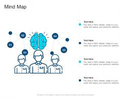 Corporate Profiling Mind Map Ppt Summary