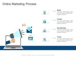 Corporate Profiling Online Marketing Process Ppt Template