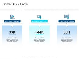 Corporate Profiling Some Quick Facts Ppt Formats