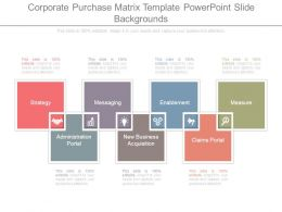 Corporate Purchase Matrix Template Powerpoint Slide Backgrounds