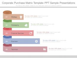 Corporate Purchase Matrix Template Ppt Sample Presentations