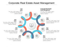 Corporate Real Estate Asset Management Ppt Powerpoint Presentation Professional Show Cpb