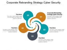 Corporate Rebranding Strategy Cyber Security Ppt Powerpoint Presentation Gallery Layout Cpb