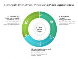 Corporate Recruitment Process In 3 Piece Jigsaw Circle