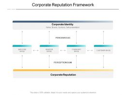 Corporate Reputation Framework