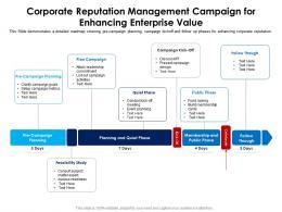 Corporate Reputation Management Campaign For Enhancing Enterprise Value