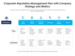 Corporate Reputation Management Plan With Company Strategy And Metrics