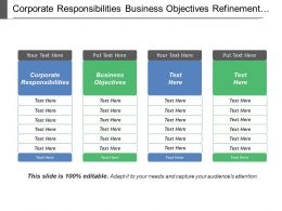 Corporate Responsibilities Business Objectives Refinement Methods Strategies Policies