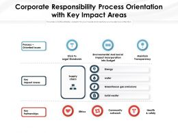 Corporate Responsibility Process Orientation With Key Impact Areas