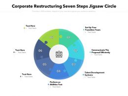 Corporate Restructuring Seven Steps Jigsaw Circle