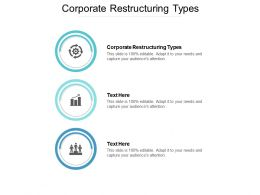 Corporate Restructuring Types Ppt Powerpoint Presentation Portfolio Templates Cpb