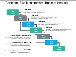 Corporate Risk Management Hubspot Inbound Marketing Affiliate Network Cpb