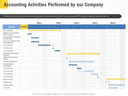 Corporate Service Providers Accounting Activities Performed By Our Company Ppt Powerpoint Files