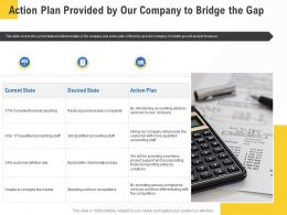 Corporate Service Providers Action Plan Provided By Our Company To Bridge The Gap Ppt Icons