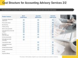 Corporate Service Providers Cost Structure For Accounting Advisory Services M3475 Ppt Gallery