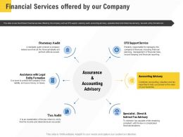 Corporate Service Providers Financial Services Offered By Our Company Ppt Powerpoint Tips