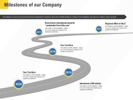 Corporate Service Providers Milestones Of Our Company Ppt Powerpoint Presentation Icon Pictures
