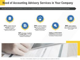 Corporate Service Providers Need Of Accounting Advisory Services In Your Company Ppt Samples