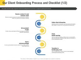 Corporate Service Providers Our Client Onboarding Process And Checklist Ppt Picture