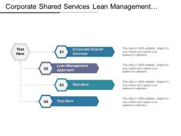 Corporate Shared Services Lean Management Approach Lean Meeting Management Cpb