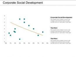 Corporate Social Development Ppt Powerpoint Presentation Model Templates Cpb
