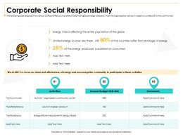 Corporate Social Responsibility Being Utilized Ppt Powerpoint Presentation Layouts Inspiration