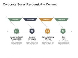 Corporate Social Responsibility Content Strategies Sales Marketing Metrics Cpb