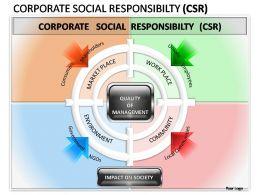 corporate_social_responsibility_powerpoint_presentation_slides_Slide01