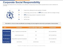 Corporate Social Responsibility Ppt Powerpoint Presentation Background Designs