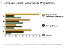 Corporate Social Responsibility Programmes Strategic Marketing Leadership Development Coach Cpb