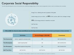 Corporate Social Responsibility Suffer Ppt Powerpoint Presentation Icon Background Image