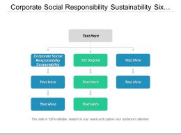 Corporate Social Responsibility Sustainability Six Stigma Brand Invention Cpb