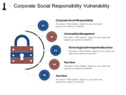 Corporate Social Responsibility Vulnerability Management Technological Development Business Cpb