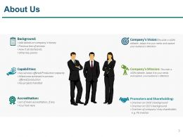 corporate_sponsorship_proposal_powerpoint_presentation_slide_Slide03