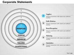 Corporate Statement powerpoint presentation slide template