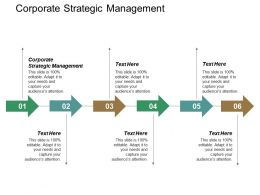 Corporate Strategic Management Ppt Powerpoint Presentation Ideas Clipart Images Cpb
