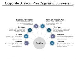 Corporate Strategic Plan Organizing Businesses Globalization Management System Cpb