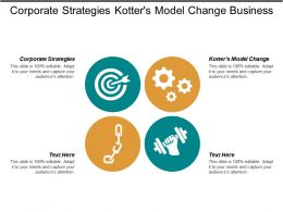 Corporate Strategies Kotters Model Change Business Automation Financial Risk Cpb