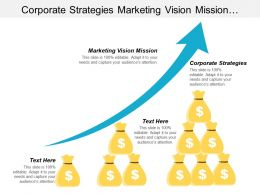 Corporate Strategies Marketing Vision Mission Employees Performance Management Cpb