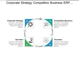 Corporate Strategy Competitive Business Erp Supply Chain Management Cpb
