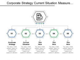 Corporate Strategy Current Situation Measure Success Agenda Setting Attractive