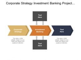 Corporate Strategy Investment Banking Project Management Knowledge Management Cpb