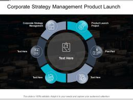 Corporate Strategy Management Product Launch Project Plan Pert Cpb