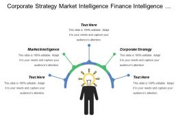 Corporate Strategy Market Intelligence Finance Intelligence Operations Intelligence