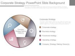 Corporate Strategy Powerpoint Slides Background