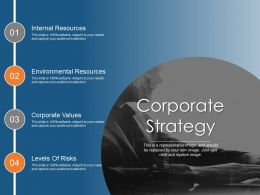Corporate Strategy Ppt Sample Presentations