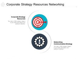 Corporate Strategy Resources Networking Communication Strategy Opportunity Assessment Cpb