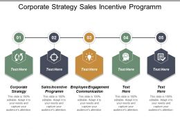 Corporate Strategy Sales Incentive Program Employee Engagement Communication Cpb