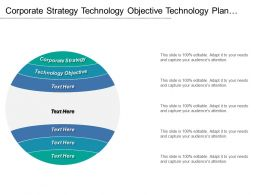 Corporate Strategy Technology Objective Technology Plan Acceptance Activity